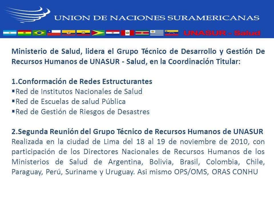 Ministerio de Salud, lidera el Grupo Técnico de Desarrollo y Gestión De Recursos Humanos de UNASUR - Salud, en la Coordinación Titular: 1.Conformación