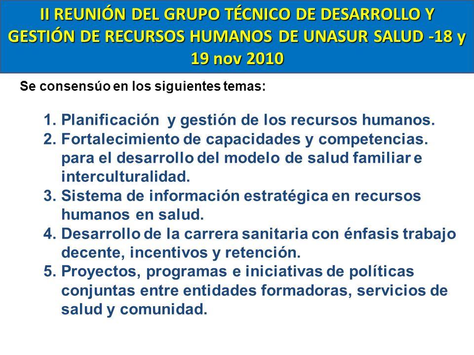 Se consensúo en los siguientes temas: 1.Planificación y gestión de los recursos humanos. 2.Fortalecimiento de capacidades y competencias. para el desa