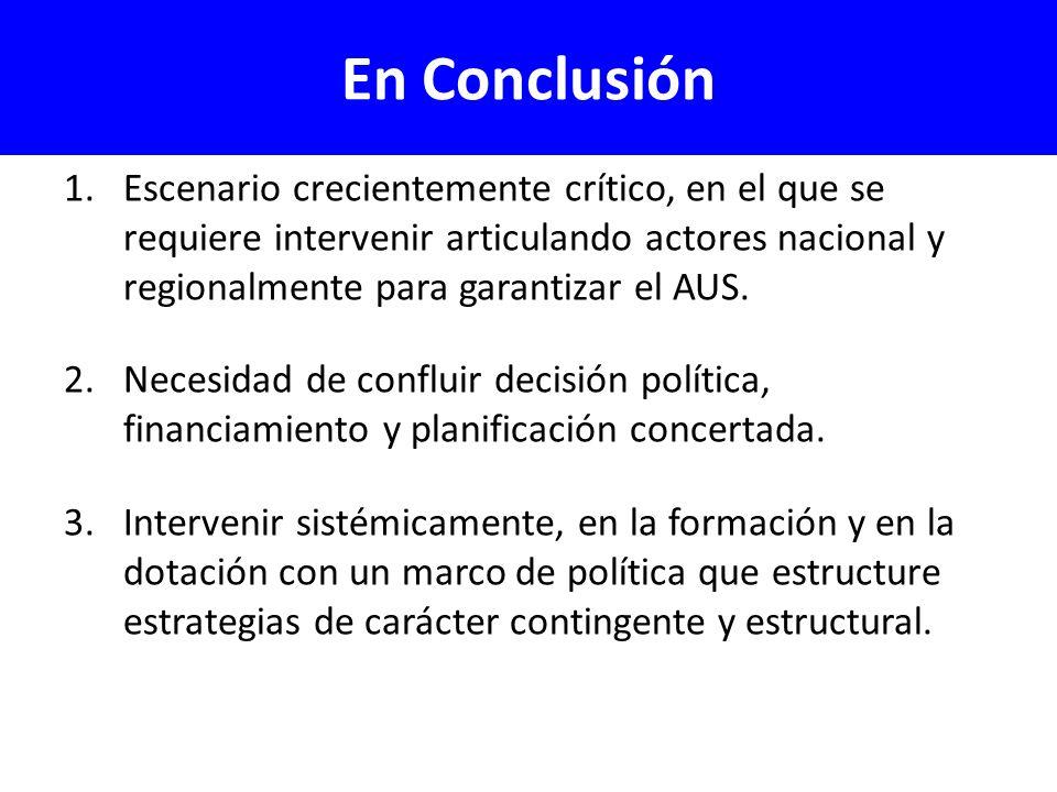 En Conclusión 1.Escenario crecientemente crítico, en el que se requiere intervenir articulando actores nacional y regionalmente para garantizar el AUS