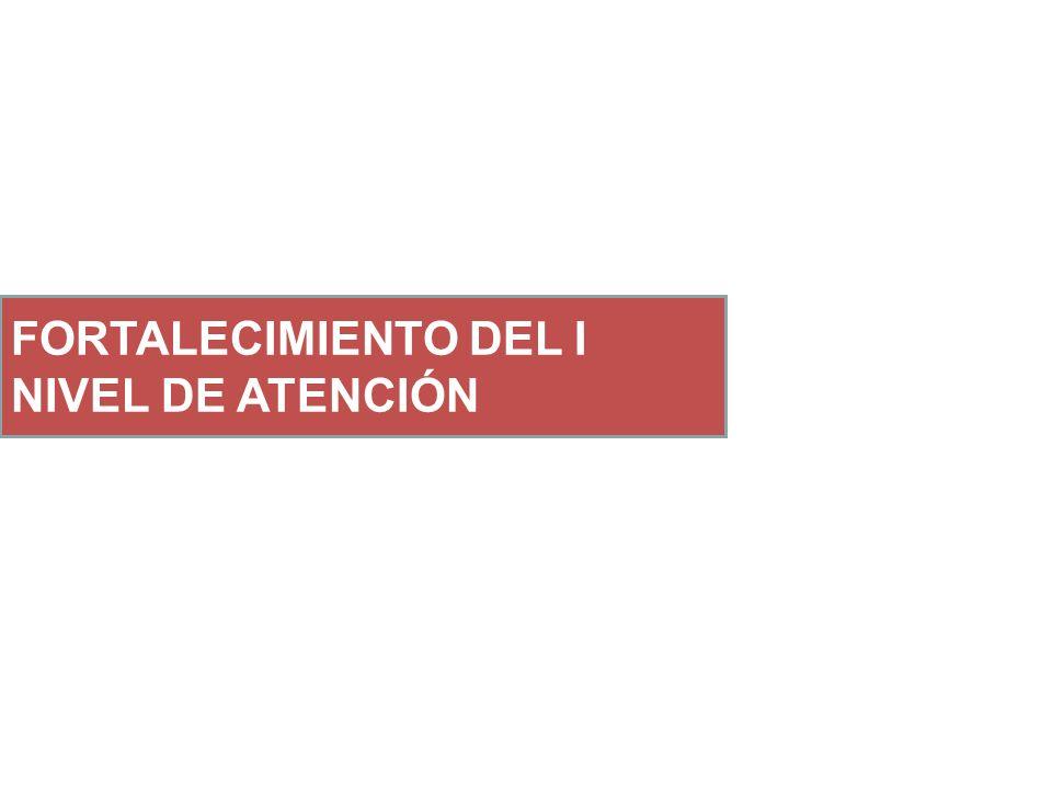 Estrategia I Nivel : SERUMS 1200 plazas nuevas