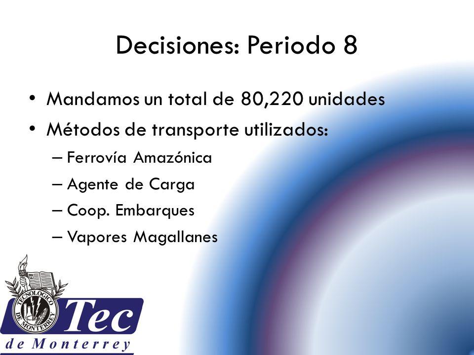 Decisiones: Periodo 8 Mandamos un total de 80,220 unidades Métodos de transporte utilizados: – Ferrovía Amazónica – Agente de Carga – Coop. Embarques
