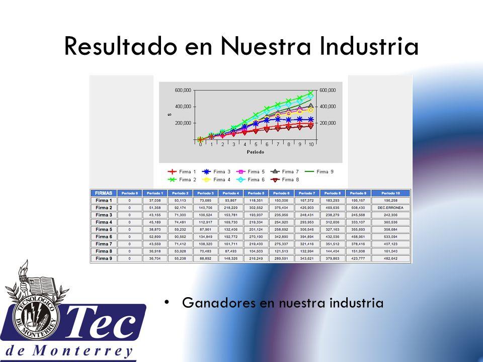 Resultado en Nuestra Industria Ganadores en nuestra industria