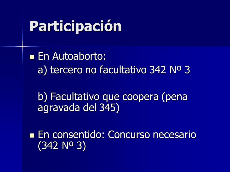Participación En Autoaborto: En Autoaborto: a) tercero no facultativo 342 Nº 3 a) tercero no facultativo 342 Nº 3 b) Facultativo que coopera (pena agr