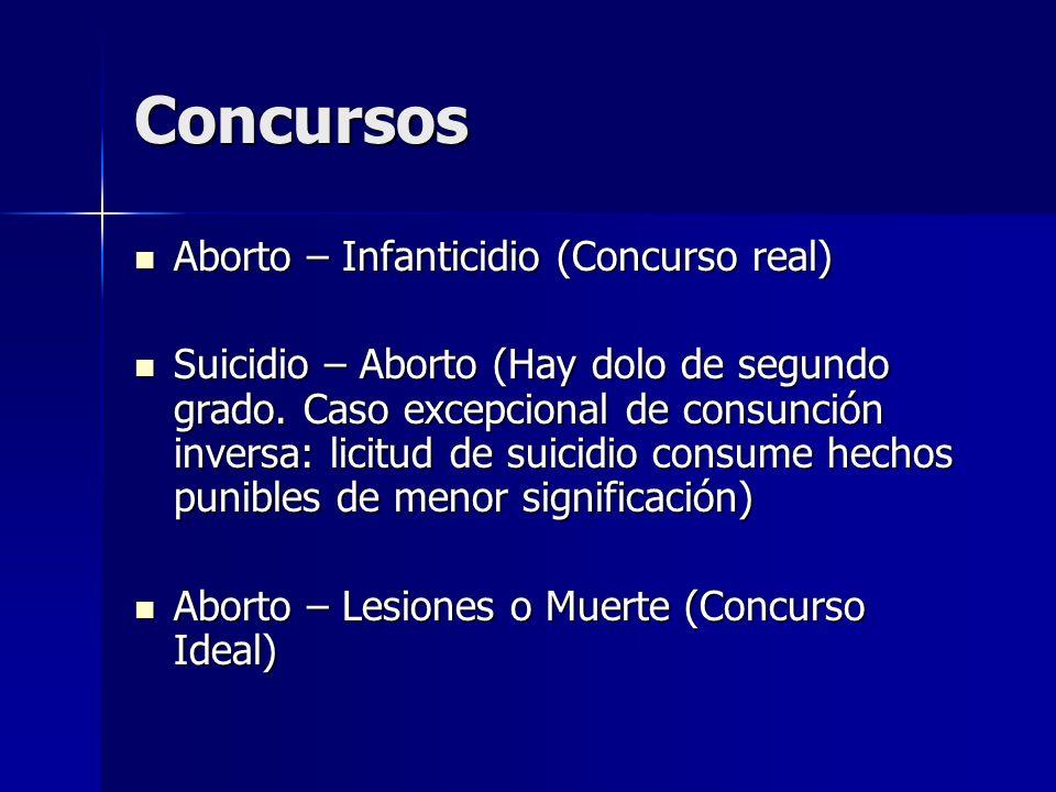 Concursos Aborto – Infanticidio (Concurso real) Aborto – Infanticidio (Concurso real) Suicidio – Aborto (Hay dolo de segundo grado. Caso excepcional d