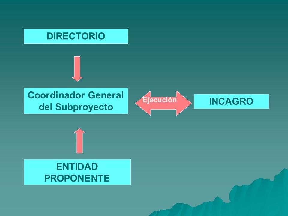 Coordinador General del Subproyecto DIRECTORIO ENTIDAD PROPONENTE INCAGRO Ejecución