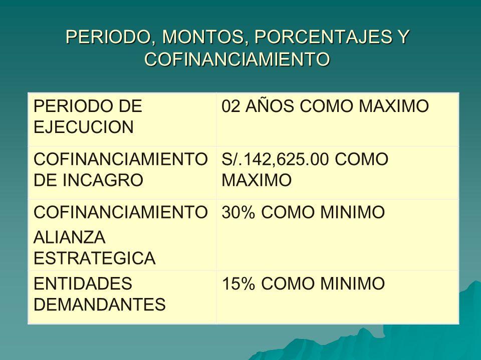 PERIODO, MONTOS, PORCENTAJES Y COFINANCIAMIENTO PERIODO DE EJECUCION 02 AÑOS COMO MAXIMO COFINANCIAMIENTO DE INCAGRO S/.142,625.00 COMO MAXIMO COFINANCIAMIENTO ALIANZA ESTRATEGICA 30% COMO MINIMO ENTIDADES DEMANDANTES 15% COMO MINIMO