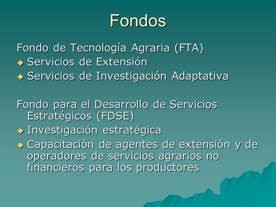 Fondos Fondo de Tecnología Agraria (FTA) Servicios de Extensión Servicios de Extensión Servicios de Investigación Adaptativa Servicios de Investigación Adaptativa Fondo para el Desarrollo de Servicios Estratégicos (FDSE) Investigación estratégica Investigación estratégica Capacitación de agentes de extensión y de operadores de servicios agrarios no financieros para los productores Capacitación de agentes de extensión y de operadores de servicios agrarios no financieros para los productores