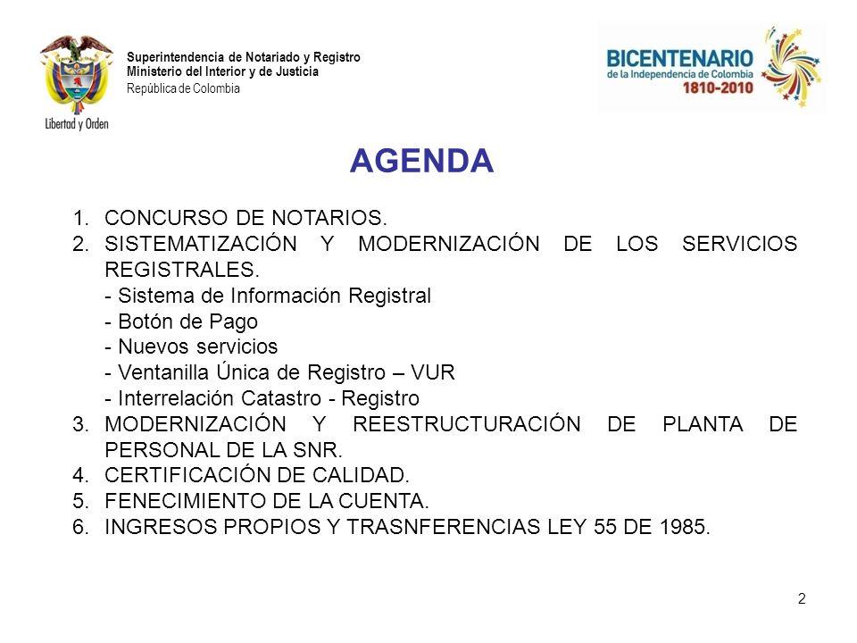 Superintendencia de Notariado y Registro Ministerio del Interior y de Justicia República de Colombia AGENDA 1.CONCURSO DE NOTARIOS. 2.SISTEMATIZACIÓN