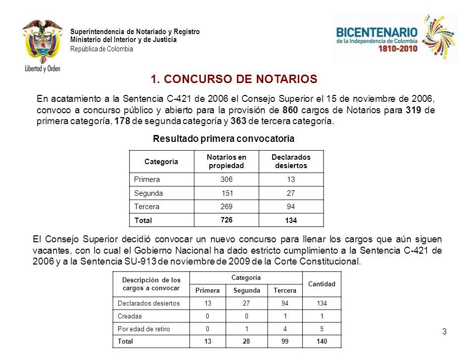 Superintendencia de Notariado y Registro Ministerio del Interior y de Justicia República de Colombia 3 1. CONCURSO DE NOTARIOS En acatamiento a la Sen