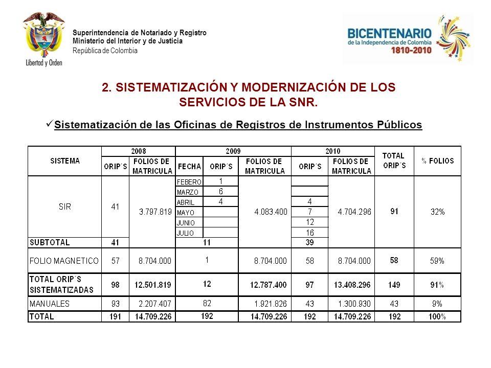 Superintendencia de Notariado y Registro Ministerio del Interior y de Justicia República de Colombia Sistematización de las Oficinas de Registros de I