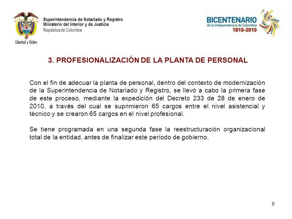 Superintendencia de Notariado y Registro Ministerio del Interior y de Justicia República de Colombia 8 3. PROFESIONALIZACIÓN DE LA PLANTA DE PERSONAL