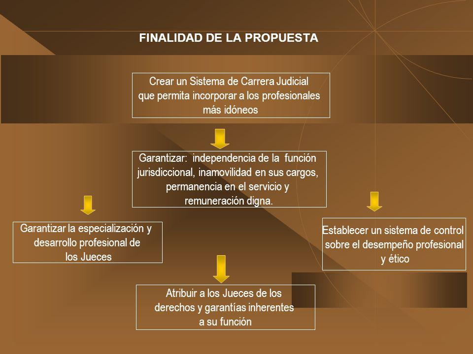 FINALIDAD DE LA PROPUESTA Garantizar la especialización y desarrollo profesional de los Jueces Crear un Sistema de Carrera Judicial que permita incorp