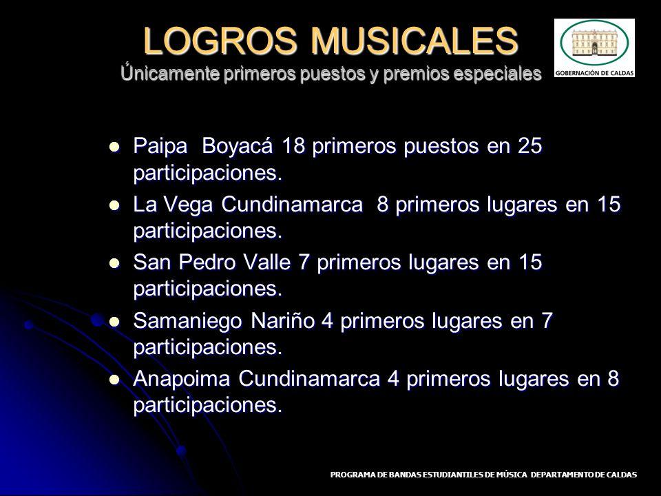 LOGROS MATERIALES Inventario de las Bandas de Caldas 1.