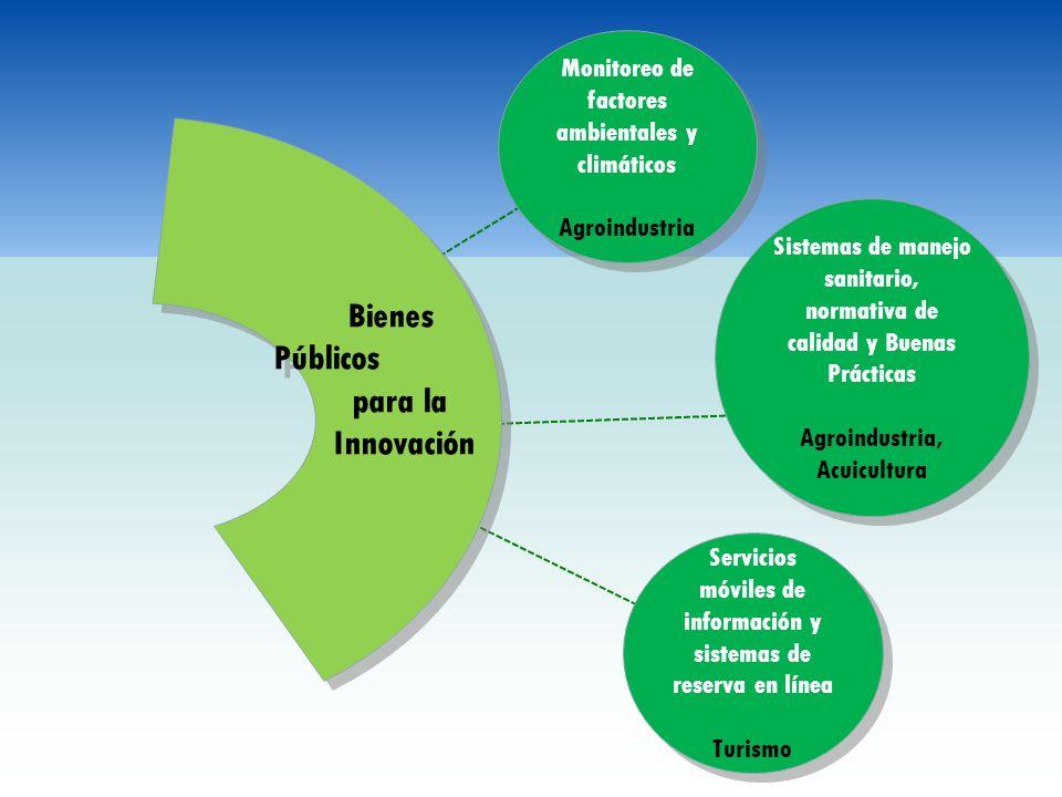 Bienes Públicos para la Innovación Bienes Públicos para la Innovación Monitoreo de factores ambientales y climáticos Agroindustria Monitoreo de factor