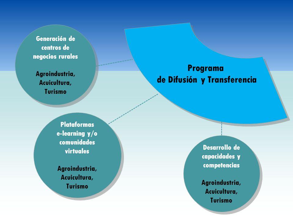 Programa de Difusión y Transferencia Programa de Difusión y Transferencia Generación de centros de negocios rurales Agroindustria, Acuicultura, Turism