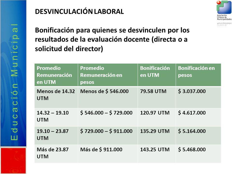 Educación Municipal DESVINCULACIÓN LABORAL Bonificación para quienes se desvinculen por los resultados de la evaluación docente (directa o a solicitud