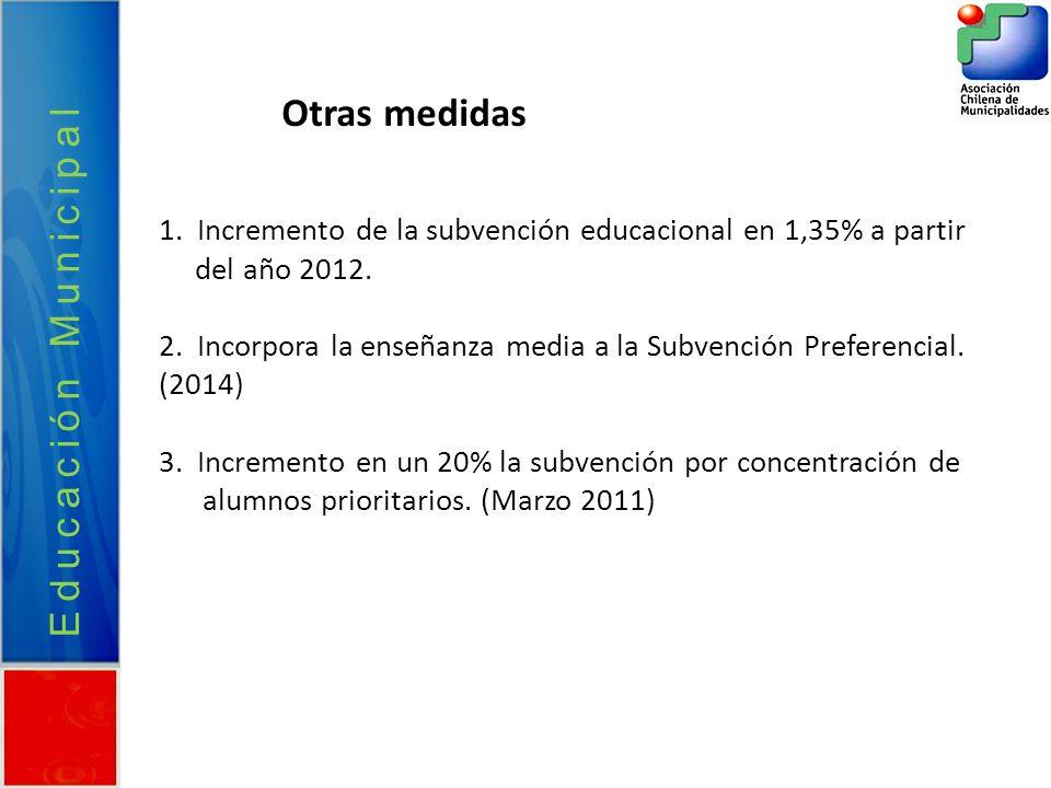 Educación Municipal Otras medidas 1. Incremento de la subvención educacional en 1,35% a partir del año 2012. 2. Incorpora la enseñanza media a la Subv