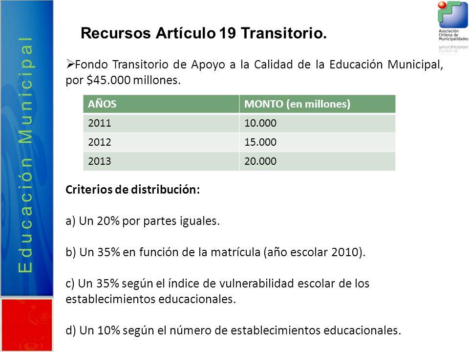 Fondo Transitorio de Apoyo a la Calidad de la Educación Municipal, por $45.000 millones. Criterios de distribución: a) Un 20% por partes iguales. b) U