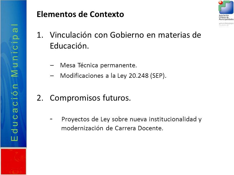 Educación Municipal Elementos de Contexto 1.Vinculación con Gobierno en materias de Educación. –Mesa Técnica permanente. –Modificaciones a la Ley 20.2