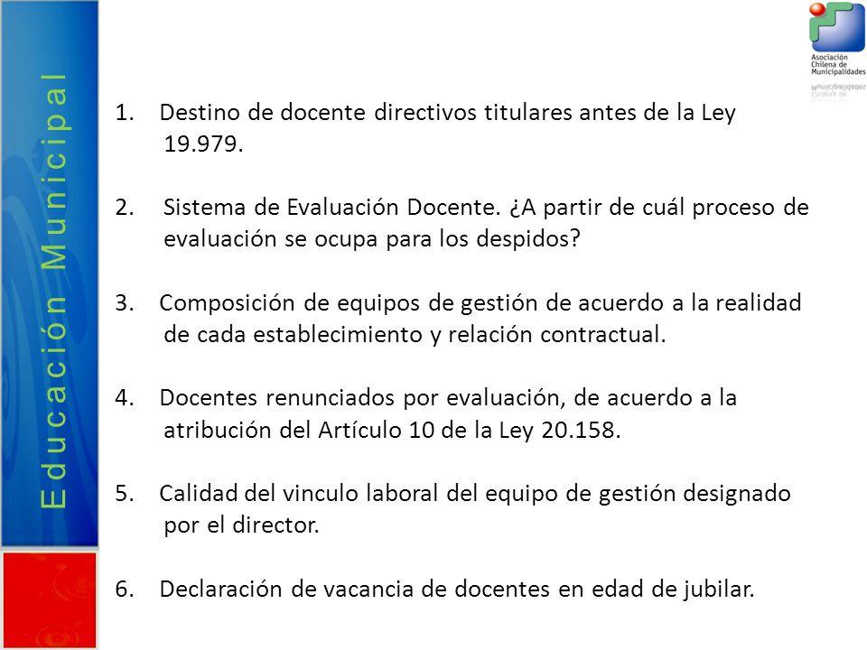Educación Municipal 1. Destino de docente directivos titulares antes de la Ley 19.979. 2.Sistema de Evaluación Docente. ¿A partir de cuál proceso de e