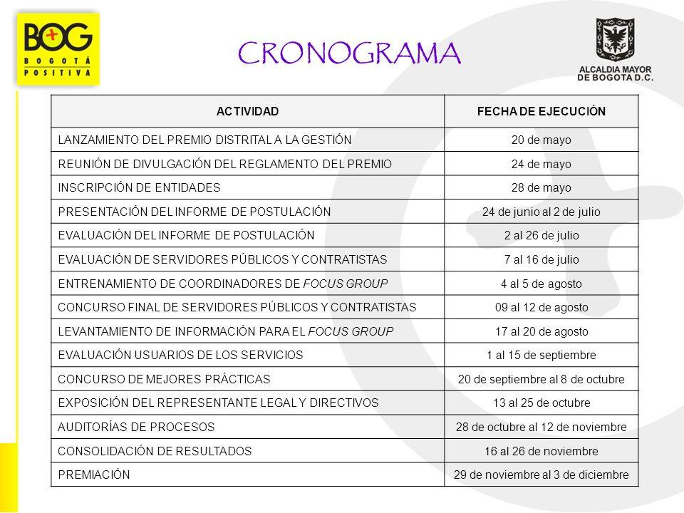 CRONOGRAMA ACTIVIDADFECHA DE EJECUCIÓN LANZAMIENTO DEL PREMIO DISTRITAL A LA GESTIÓN20 de mayo REUNIÓN DE DIVULGACIÓN DEL REGLAMENTO DEL PREMIO24 de m
