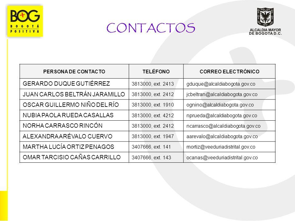 CONTACTOS PERSONA DE CONTACTOTELÉFONOCORREO ELECTRÓNICO GERARDO DUQUE GUTIÉRREZ 3813000, ext. 2413gduque@alcaldiabogota.gov.co JUAN CARLOS BELTRÁN JAR