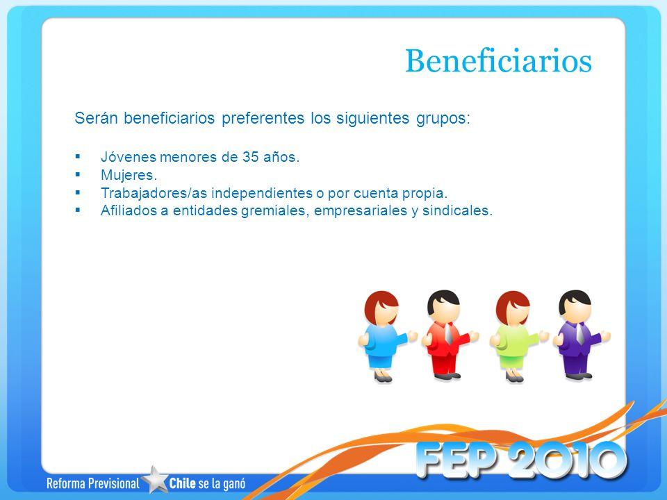 Serán beneficiarios preferentes los siguientes grupos: Jóvenes menores de 35 años. Mujeres. Trabajadores/as independientes o por cuenta propia. Afilia