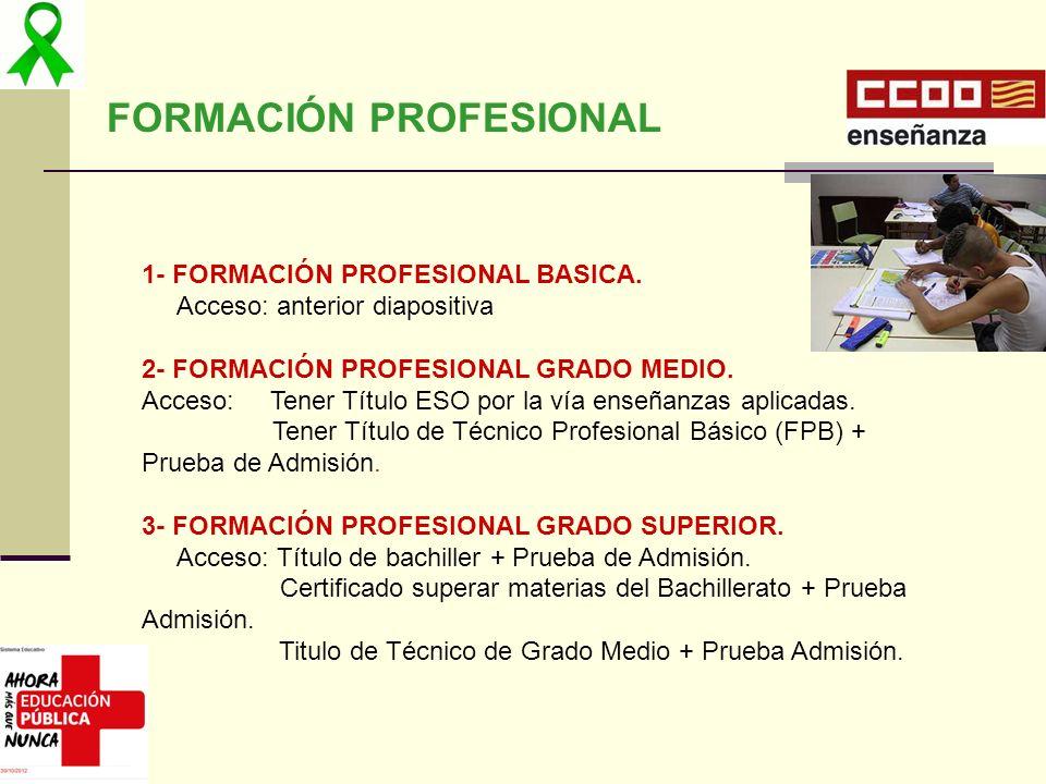 FORMACIÓN PROFESIONAL 1- FORMACIÓN PROFESIONAL BASICA. Acceso: anterior diapositiva 2- FORMACIÓN PROFESIONAL GRADO MEDIO. Acceso: Tener Título ESO por