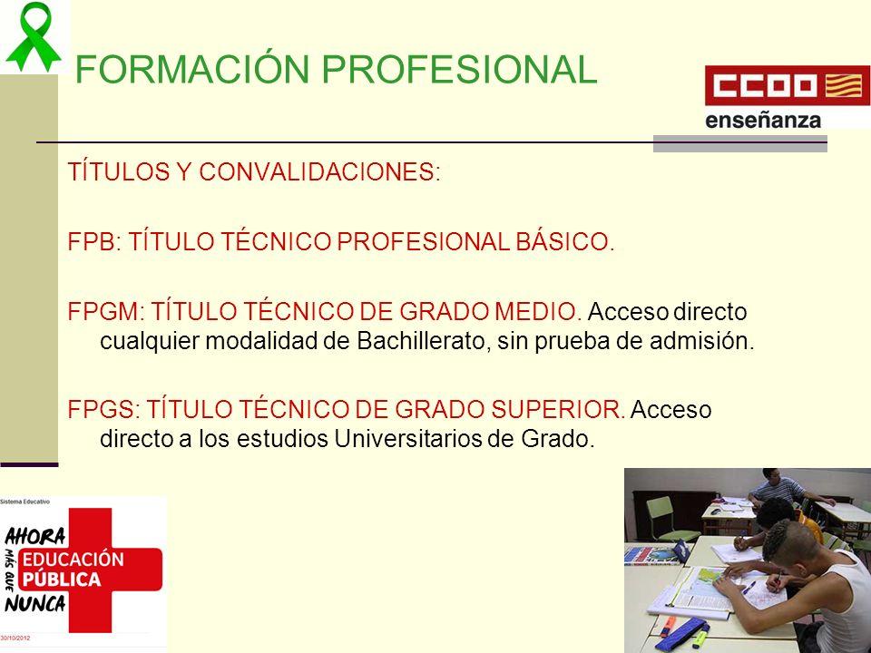 02/05/201422 FORMACIÓN PROFESIONAL TÍTULOS Y CONVALIDACIONES: FPB: TÍTULO TÉCNICO PROFESIONAL BÁSICO. FPGM: TÍTULO TÉCNICO DE GRADO MEDIO. Acceso dire