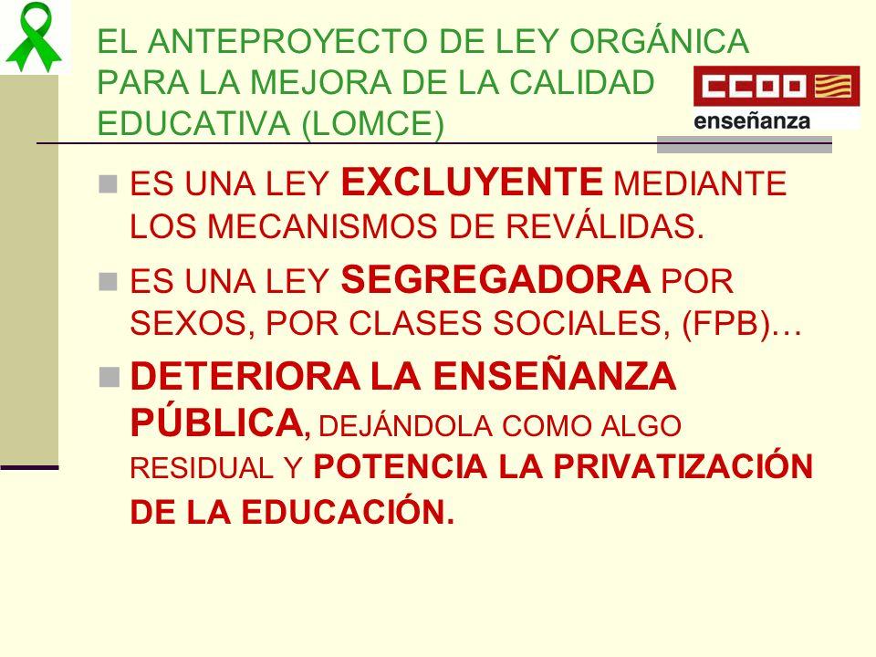 EL ANTEPROYECTO DE LEY ORGÁNICA PARA LA MEJORA DE LA CALIDAD EDUCATIVA (LOMCE) ES UNA LEY EXCLUYENTE MEDIANTE LOS MECANISMOS DE REVÁLIDAS. ES UNA LEY