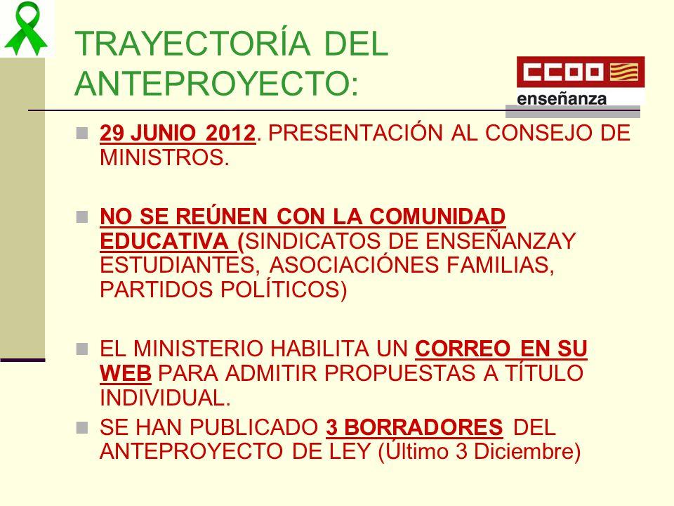 TRAYECTORÍA DEL ANTEPROYECTO: 29 JUNIO 2012. PRESENTACIÓN AL CONSEJO DE MINISTROS. NO SE REÚNEN CON LA COMUNIDAD EDUCATIVA (SINDICATOS DE ENSEÑANZAY E