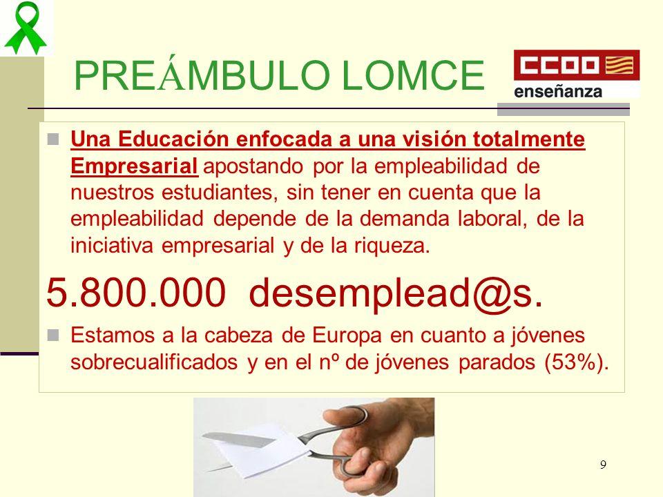 02/05/201420 BACHILLERATO EVALUACIÓN FINAL EXTERNA (REVÁLIDA): Pondera 40% Nota Final Y 60% Nota media.