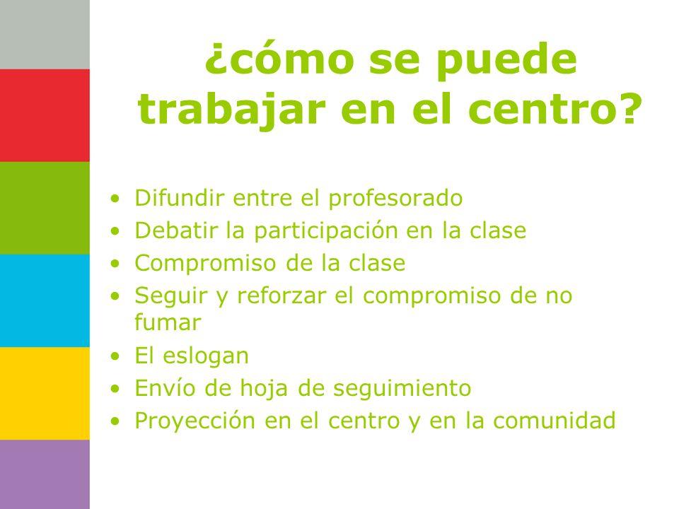 Consejería de ¿cómo se puede trabajar en el centro? Difundir entre el profesorado Debatir la participación en la clase Compromiso de la clase Seguir y