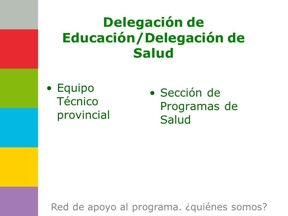 Consejería de Delegación de Educación/Delegación de Salud Equipo Técnico provincial Sección de Programas de Salud Red de apoyo al programa.