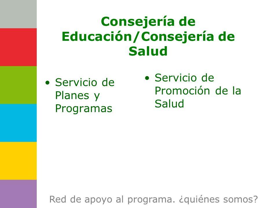 Consejería de Consejería de Educación/Consejería de Salud Servicio de Planes y Programas Servicio de Promoción de la Salud Red de apoyo al programa.
