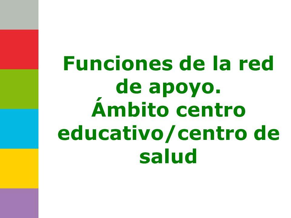 Consejería de Funciones de la red de apoyo. Ámbito centro educativo/centro de salud