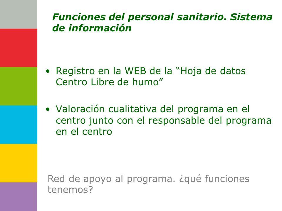 Consejería de Registro en la WEB de la Hoja de datos Centro Libre de humo Valoración cualitativa del programa en el centro junto con el responsable de