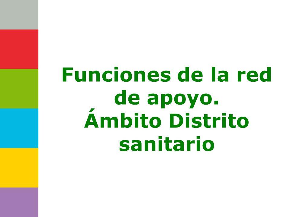 Consejería de Funciones de la red de apoyo. Ámbito Distrito sanitario