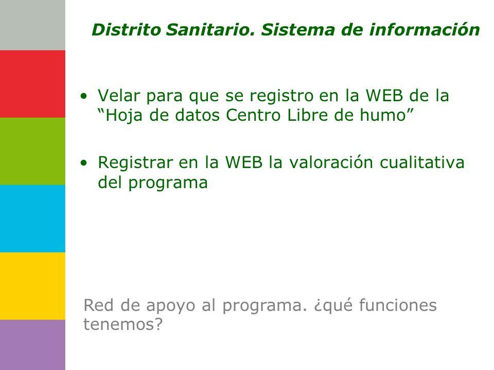 Consejería de Velar para que se registro en la WEB de la Hoja de datos Centro Libre de humo Registrar en la WEB la valoración cualitativa del programa Distrito Sanitario.
