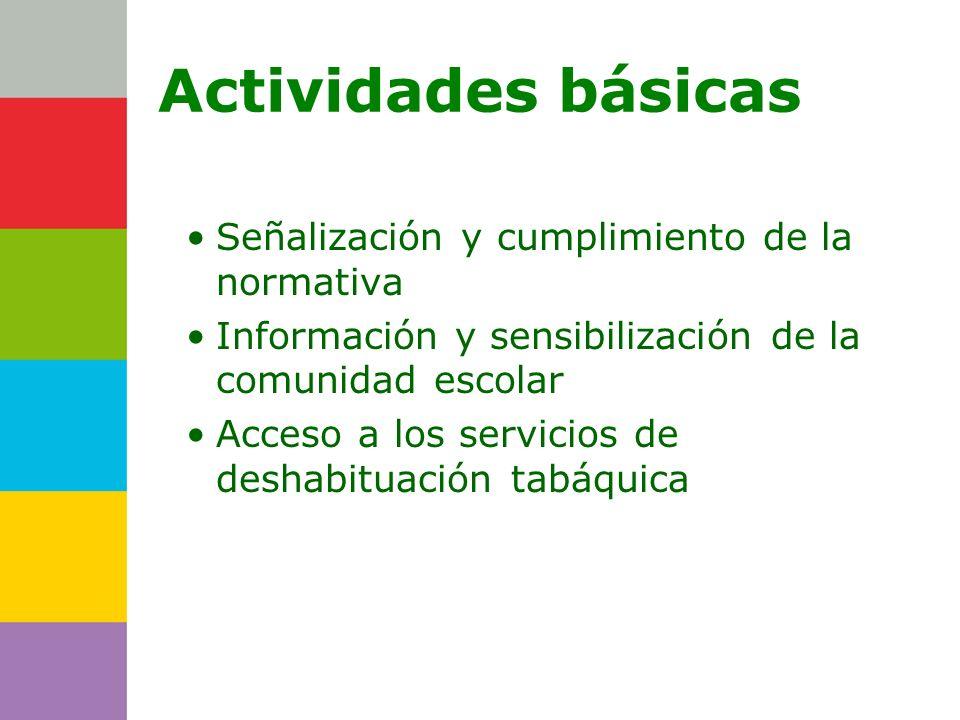 Consejería de Actividades básicas Señalización y cumplimiento de la normativa Información y sensibilización de la comunidad escolar Acceso a los servicios de deshabituación tabáquica