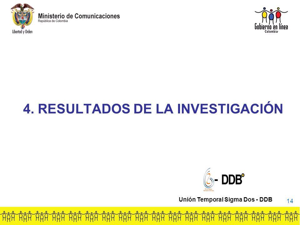4. RESULTADOS DE LA INVESTIGACIÓN - Unión Temporal Sigma Dos - DDB 14