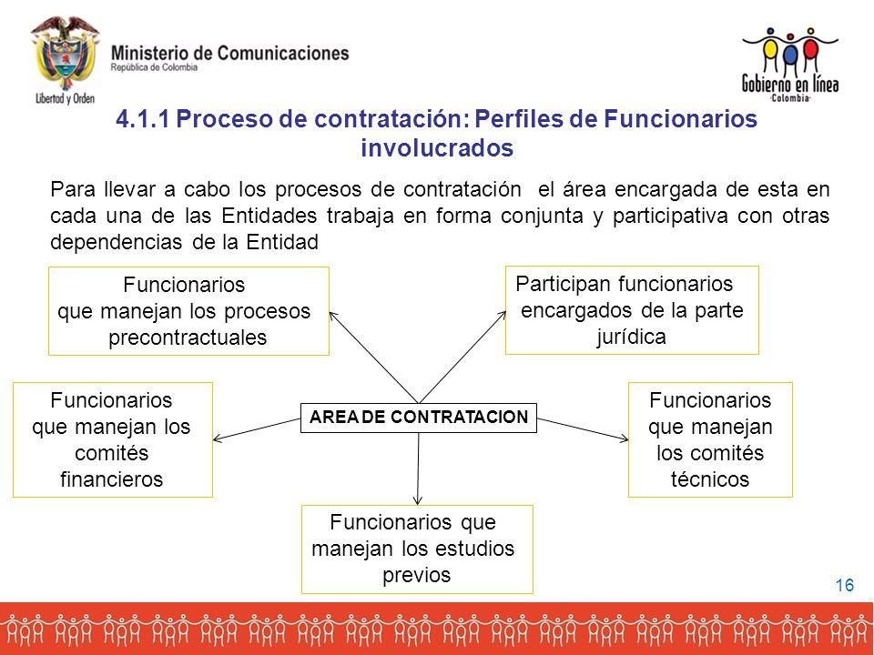 4.1.1 Proceso de contratación: Perfiles de Funcionarios involucrados AREA DE CONTRATACION Funcionarios que manejan los procesos precontractuales Participan funcionarios encargados de la parte jurídica Funcionarios que manejan los comités financieros Funcionarios que manejan los comités técnicos Funcionarios que manejan los estudios previos Para llevar a cabo los procesos de contratación el área encargada de esta en cada una de las Entidades trabaja en forma conjunta y participativa con otras dependencias de la Entidad 16