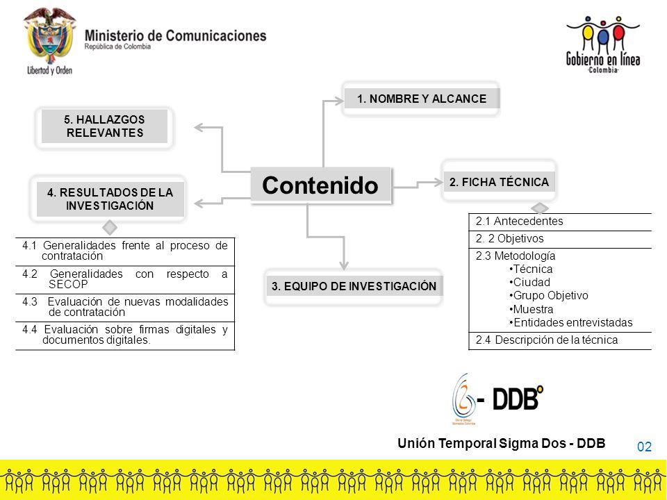 1.NOMBRE Y ALCANCE 3. EQUIPO DE INVESTIGACIÓN 5. HALLAZGOS RELEVANTES 2.1 Antecedentes 2.