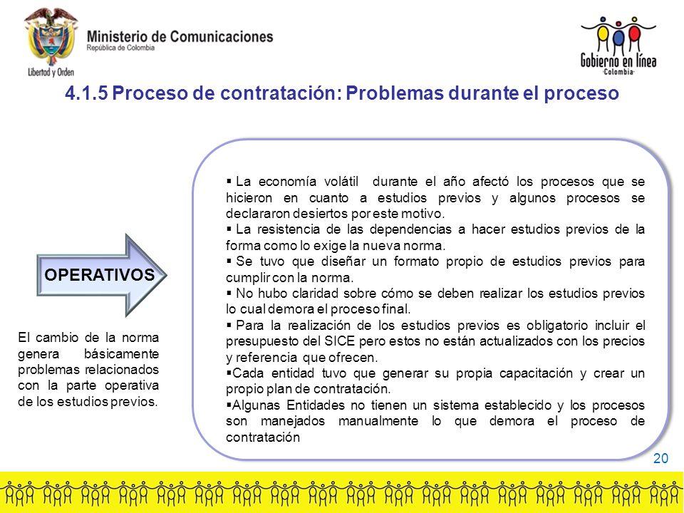 OPERATIVOS 4.1.5 Proceso de contratación: Problemas durante el proceso 20 El cambio de la norma genera básicamente problemas relacionados con la parte operativa de los estudios previos.
