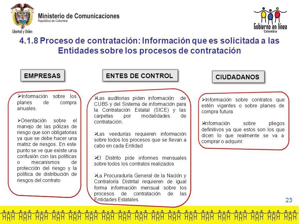EMPRESAS ENTES DE CONTROL CIUDADANOS Información sobre los planes de compra anuales.