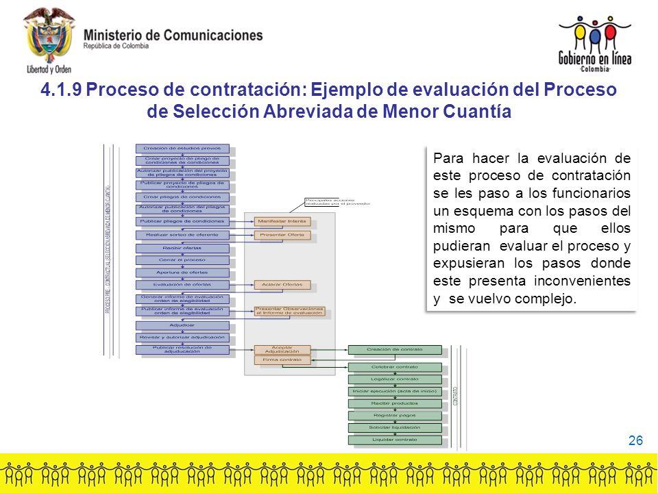 Para hacer la evaluación de este proceso de contratación se les paso a los funcionarios un esquema con los pasos del mismo para que ellos pudieran evaluar el proceso y expusieran los pasos donde este presenta inconvenientes y se vuelvo complejo.
