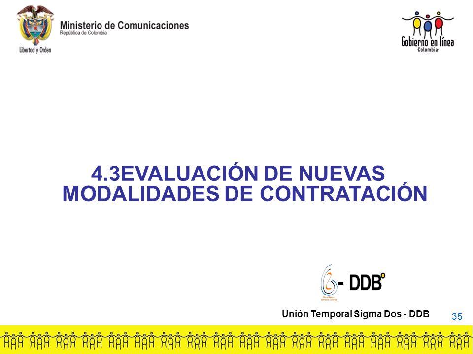 4.3EVALUACIÓN DE NUEVAS MODALIDADES DE CONTRATACIÓN - Unión Temporal Sigma Dos - DDB 35