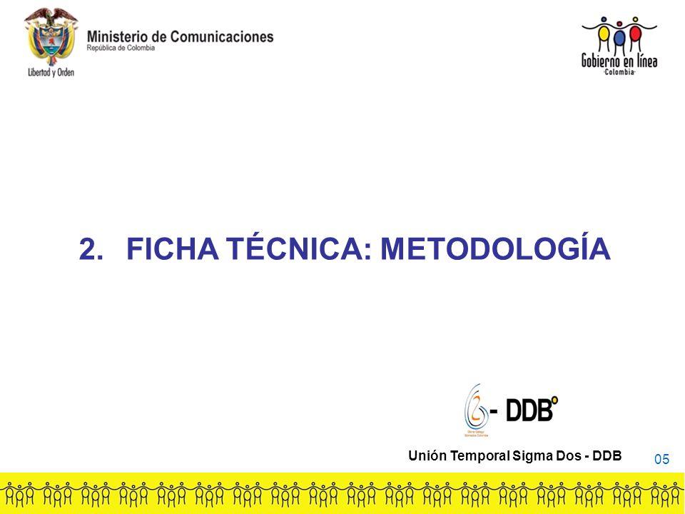 2. FICHA TÉCNICA: METODOLOGÍA - Unión Temporal Sigma Dos - DDB 05