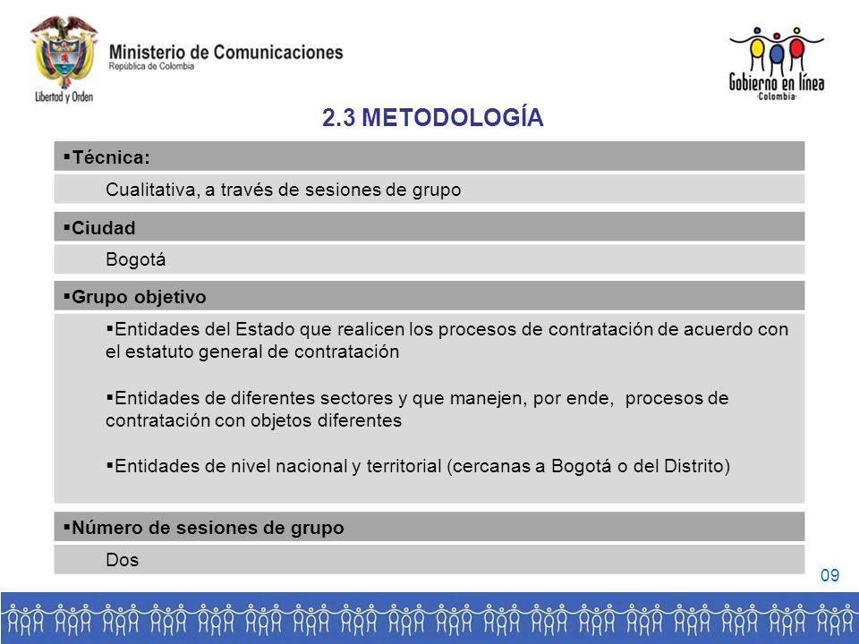 Técnica: Cualitativa, a través de sesiones de grupo Ciudad Bogotá Grupo objetivo Entidades del Estado que realicen los procesos de contratación de acuerdo con el estatuto general de contratación Entidades de diferentes sectores y que manejen, por ende, procesos de contratación con objetos diferentes Entidades de nivel nacional y territorial (cercanas a Bogotá o del Distrito) Número de sesiones de grupo Dos 2.3 METODOLOGÍA 09