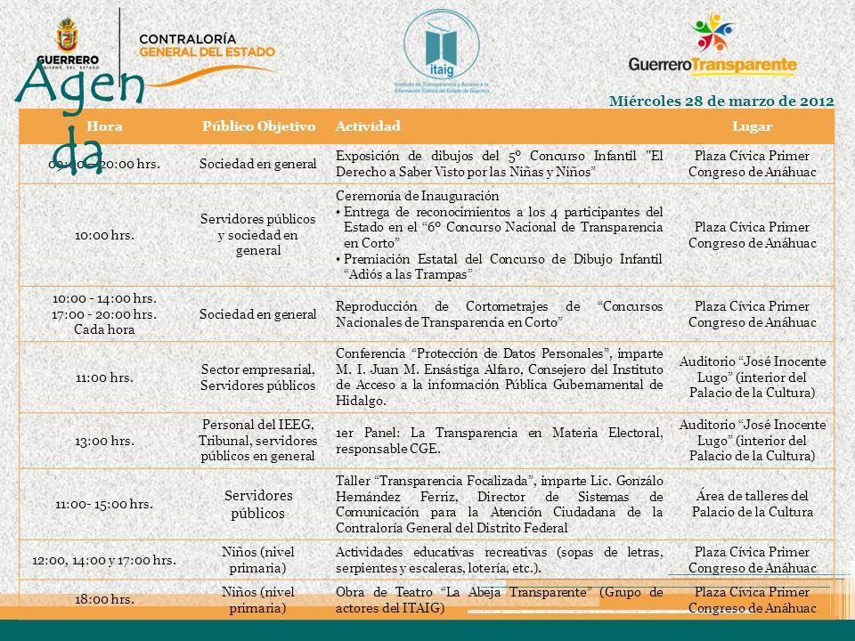 Hora Público Objetivo ActividadLugar 09:00 – 20:00 hrs.